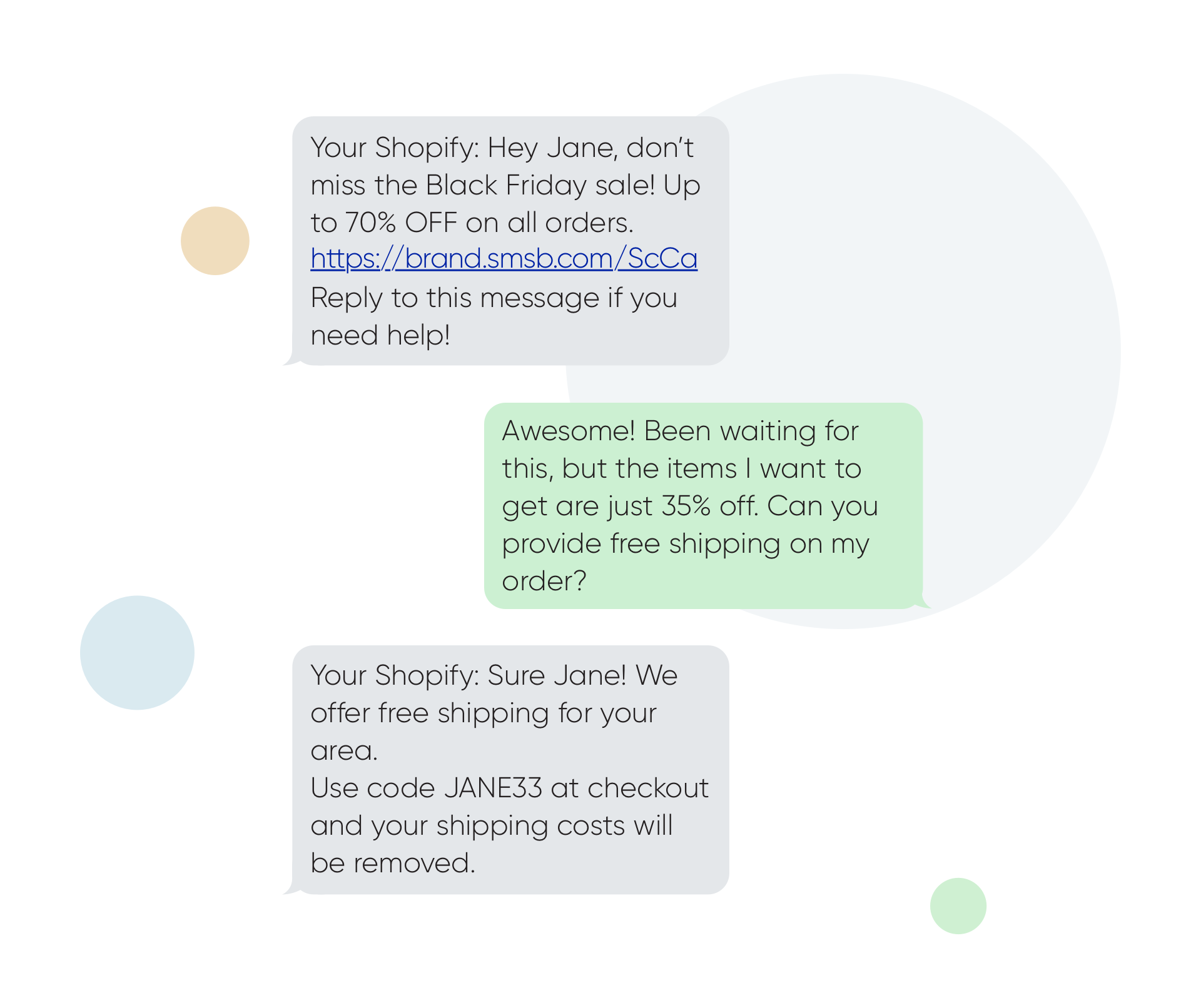 SMS Chat Conversation using customer data in Shopify