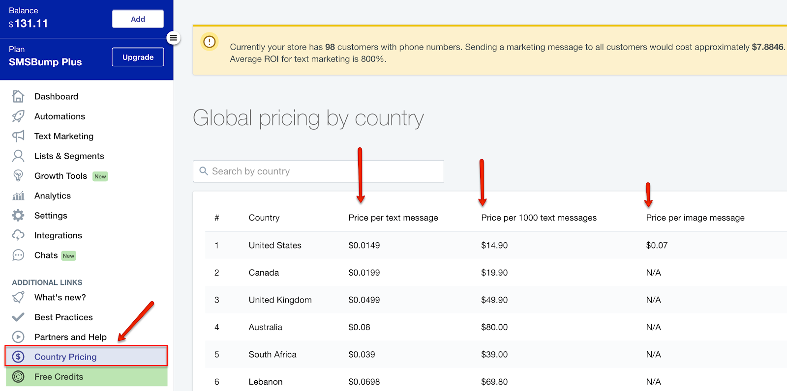country_pricing_SMSBump