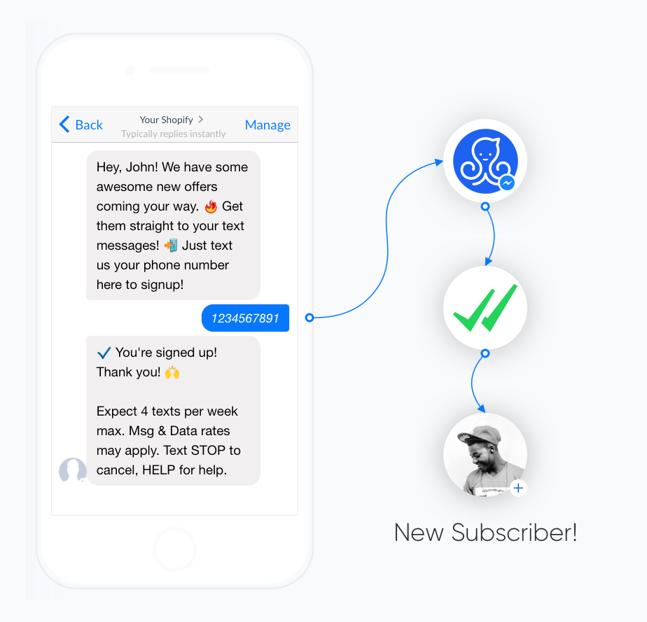 Turn Facebook Messenger Contacts into SMSBump Subscribers with ManyChat