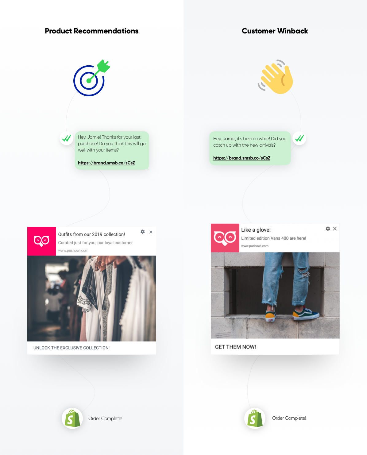 PushOwl and SMSBump Partnership: Personalized product recommendations and customer win-back automation with SMS and push notifications