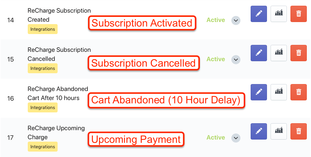 SMSBump & Recharge SMS Automations in Shopify