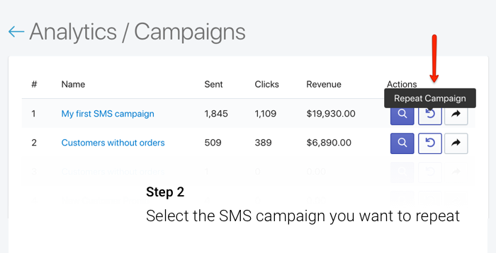 Select a successful SMS marketing campaign.
