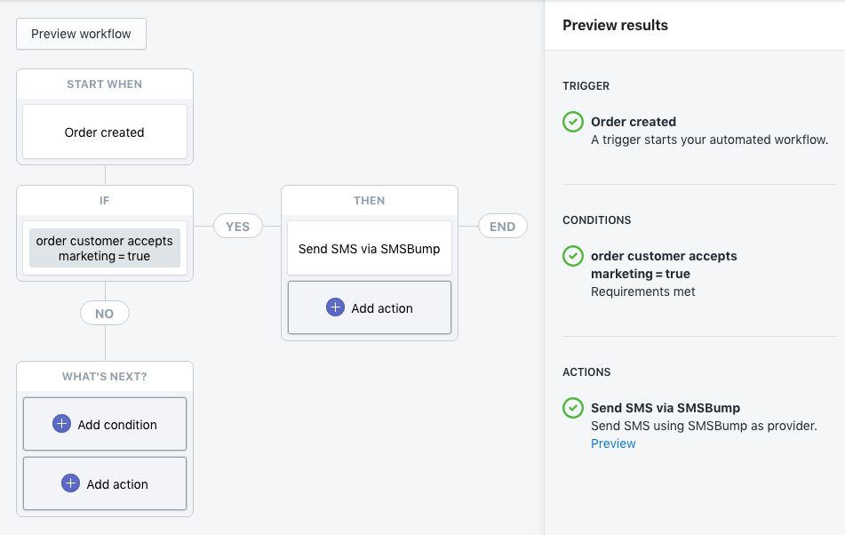 SMSBump Shopify Flow Preview Results