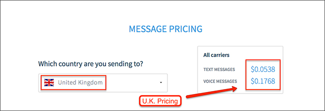 UK SMS Pricing