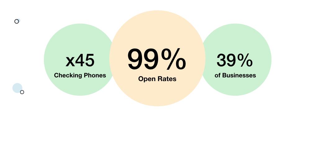 SMS_statistics_SMSBump