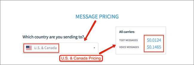US SMS Pricing